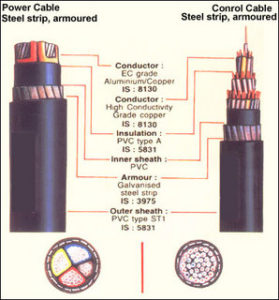 cable size