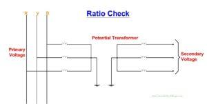 Voltage Transformers ratio check