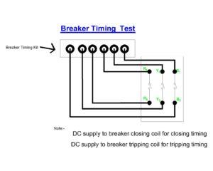 Breaker Timing Test