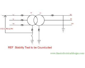 Testing of stability of transformer differential scheme