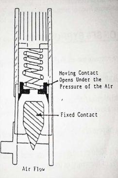 Air blast outdoor circuit breakers air flow